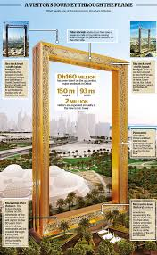 paper tickets to visit dubai frame
