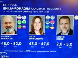 Elezioni Emilia-Romagna, exit poll finale dà Bonaccini in ...