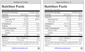 a tale of two breakfasts low carb