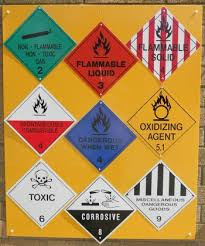 Chemical Safety Board (CSB) | ecology.iww.org