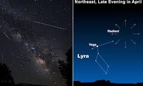 Look up tonight! Lyrid meteor shower ...