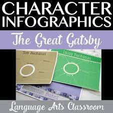 Character Infographics for The Great Gatsby | High school english lesson  plans, Teaching literature, High school literature