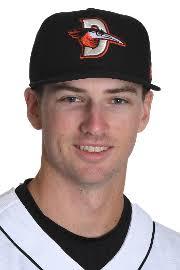Adam Hall Stats, Highlights, Bio | MiLB.com Stats | The Official Site of  Minor League Baseball
