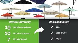 offset cantilever patio umbrellas with