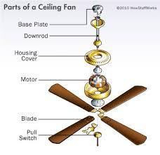 installing a ceiling fan howstuffworks