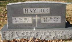 Effie Wright Chastain Naylor (1889-1960) - Find A Grave Memorial