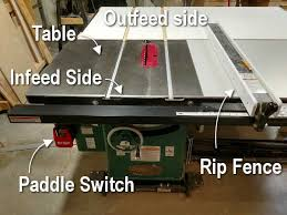 Table Saw 101 Know Your Tool The Power Tool Website