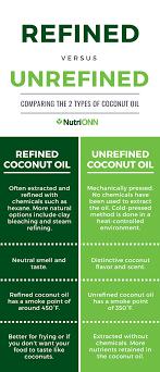 refined unrefined coconut oil