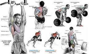 gym eu let us help you achieve