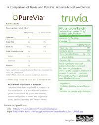 truvia and purevia nutrition wonderland