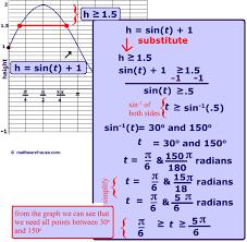 trig graph equation solver tessshlo