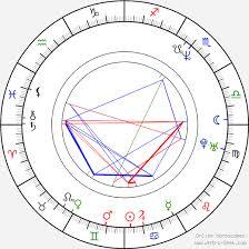 Aclan Bates Birth Chart Horoscope, Date of Birth, Astro