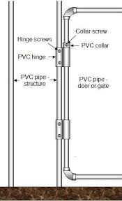 How To Make Hinges From Pvc Pipe Part 2