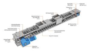 tech brief drag chain conveyor