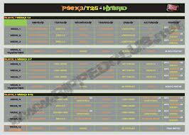 p90x3 t25 hybrid schedule workout