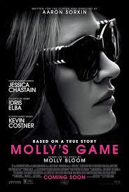 Molly's Game (2017) - IMDb