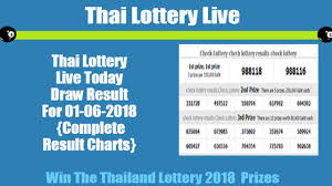 Thai Lottery Live Today Draw Result For 01-06-2018{Complete Result Charts}  - YouTube