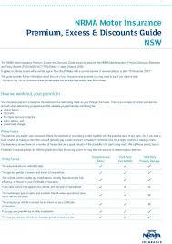 nrma motor insurance premium excess