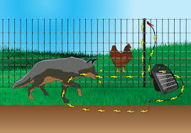 What Is Electric Net Fence Powerfields High Quality Electric Fence