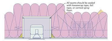 recessed can lights fine homebuilding