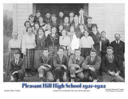 1922 | Classes