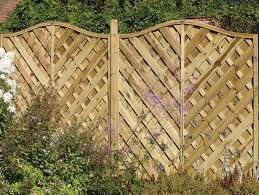 What Size Fence Posts Do I Need The Fencestore Blog