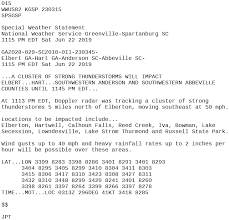 IEM :: SPS from NWS GSP