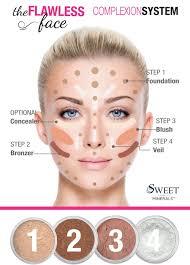 makeup steps concealer foundation