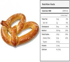 calories 20 pretzels slubne suknie info