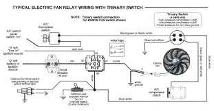 air conditioning system overview