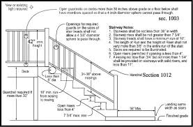Deck Railing Code Requirements San Diego Cable Railings