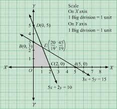class 12 mathematics r d sharma solutions