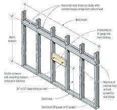 wall hung sink on a steel stud wall