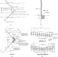 Evaluation And Modification Of Wire Backed Nonwoven Geotextile Silt Fence For Use As A Ditch Check Journal Of Irrigation And Drainage Engineering Vol 142 No 2