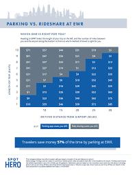 newark airport parking ewr ewr long