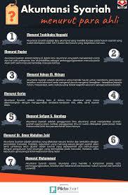 infografis akuntansi syariah menurut para ahli infografis akuntansi