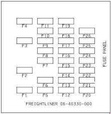 freightliner business cl m2 fuse box