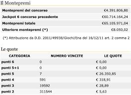 Estrazione del Lotto oggi 16 gennaio 2020, SuperEnalotto ...