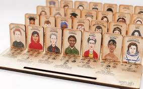 Guess who? New board game puts the spotlight on women - The Hindu