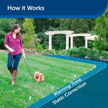 Petsafe Stubborn Dog In Ground Fence Petsuppliesplus Com
