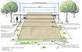 volleyball backyard games