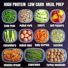 Image result for more protein less carbs