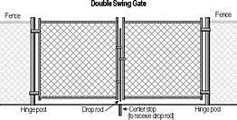 Gate On The Side Of The House To Keep The Dog In The Backyard And The Neighbor Boy Out Safety Reasons Chain Link Fence Gate Chain Link Fence Chain Link