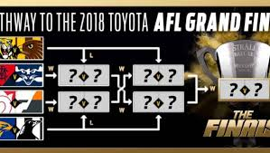 week one of the 2018 AFL finals ...
