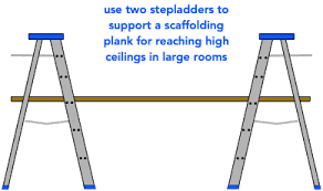 scaffolding for painting high ceilings