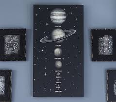 This Led Solar System Shows Size Matters Space Themed Bedroom Space Themed Nursery Space Themed Room