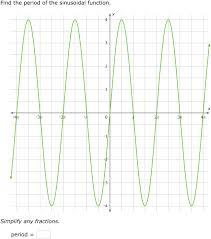 write equations of sine functions from