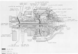 Image result for john deere reverser reverse brake diagram