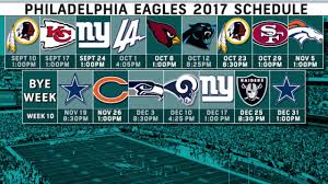 the eagles predictions of 2017 you