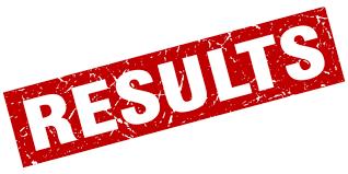 Kerala SSLC Exam 2020 Result